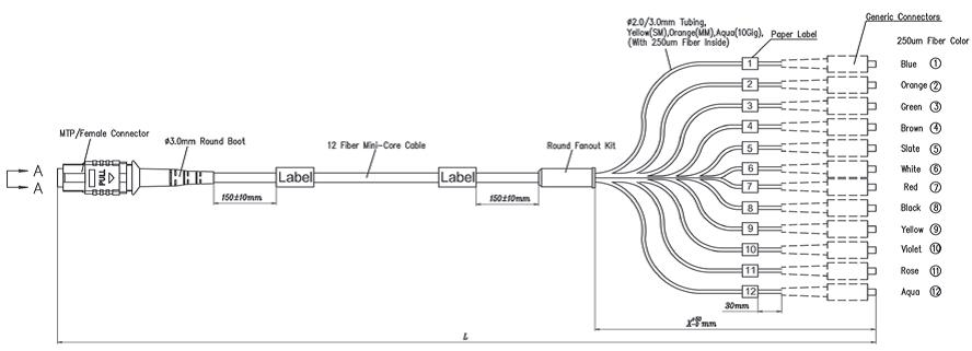 fiber optic cable information